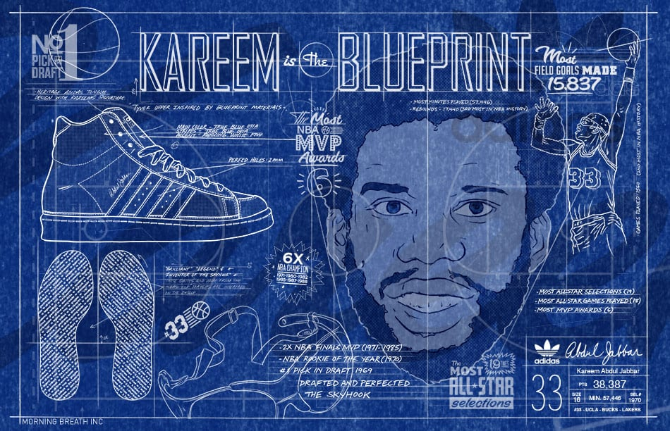 Kareem 2014 01 blueprint